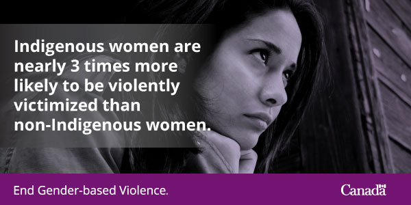 Indigenous women are nearly 3 times morelikel to be violently victimized than non-Indigenous women.