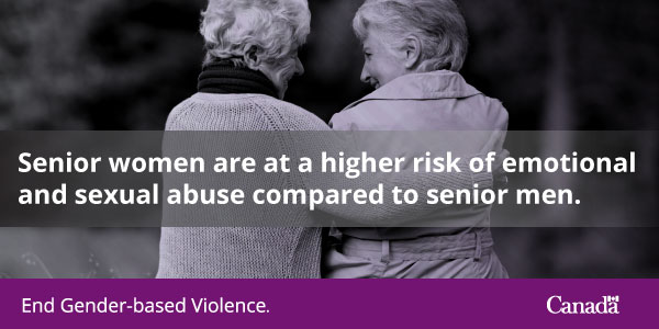 Senior women are at a higher risk of emotional and sexual abuse compared to senior men