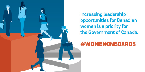 "On the left side of the image, several silhouettes of women in business attire are shown ascending a grey and white circular staircase. Two women have reached the top and are standing on an orange, pie-shaped platform on a blue background. To the right, the following text appears in blue lettering on a white background: ""Increasing leadership opportunities for Canadian women is a priority for the Government of Canada."" Underneath this, the hashtag ""#Womenonboards"" appears in larger, orange lettering."