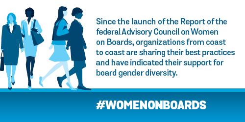 "Four silhouettes of women in business attire appear in shades of blue on the left. The background of the image is white, with a thick bar of blue appearing at the bottom.  The women appear to be walking on this bar. The following text appears in blue on the right: """"Since the launch of the report of the federal Advisory Council on Women on Boards, organizations from coast to coast are sharing their best practices and have indicated their support for board gender diversity.""  Underneath this, the hashtag ""#Womenonboards"" appears in larger, white lettering."