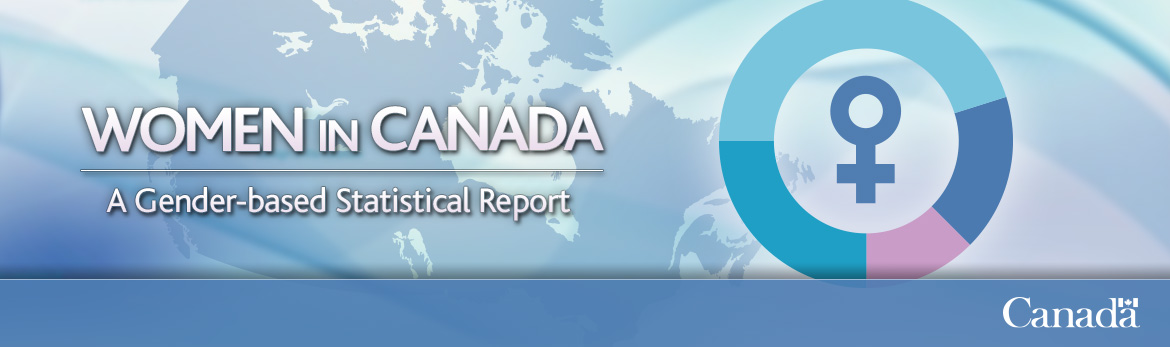 Women in Canada: A Gender-based Statistical Report